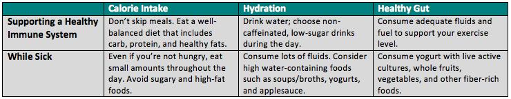 Immune Function Tips
